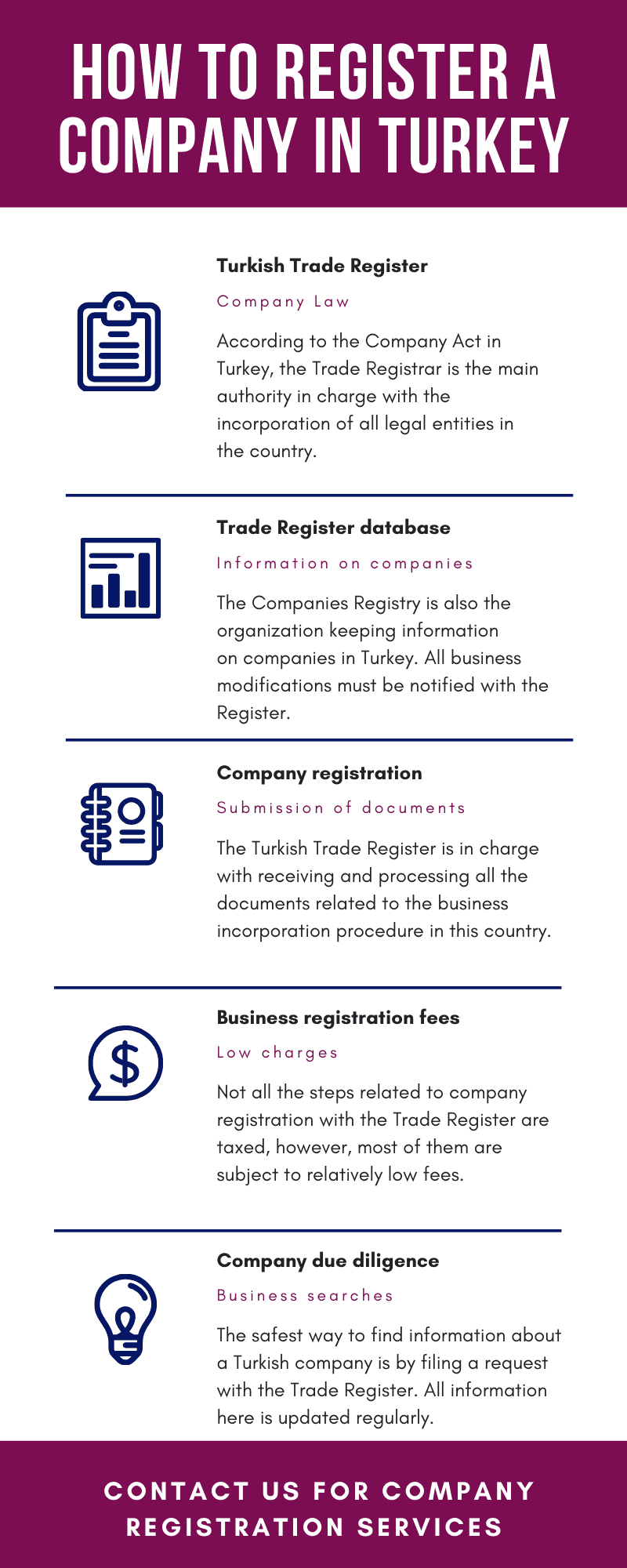 How to register a company in Turkey